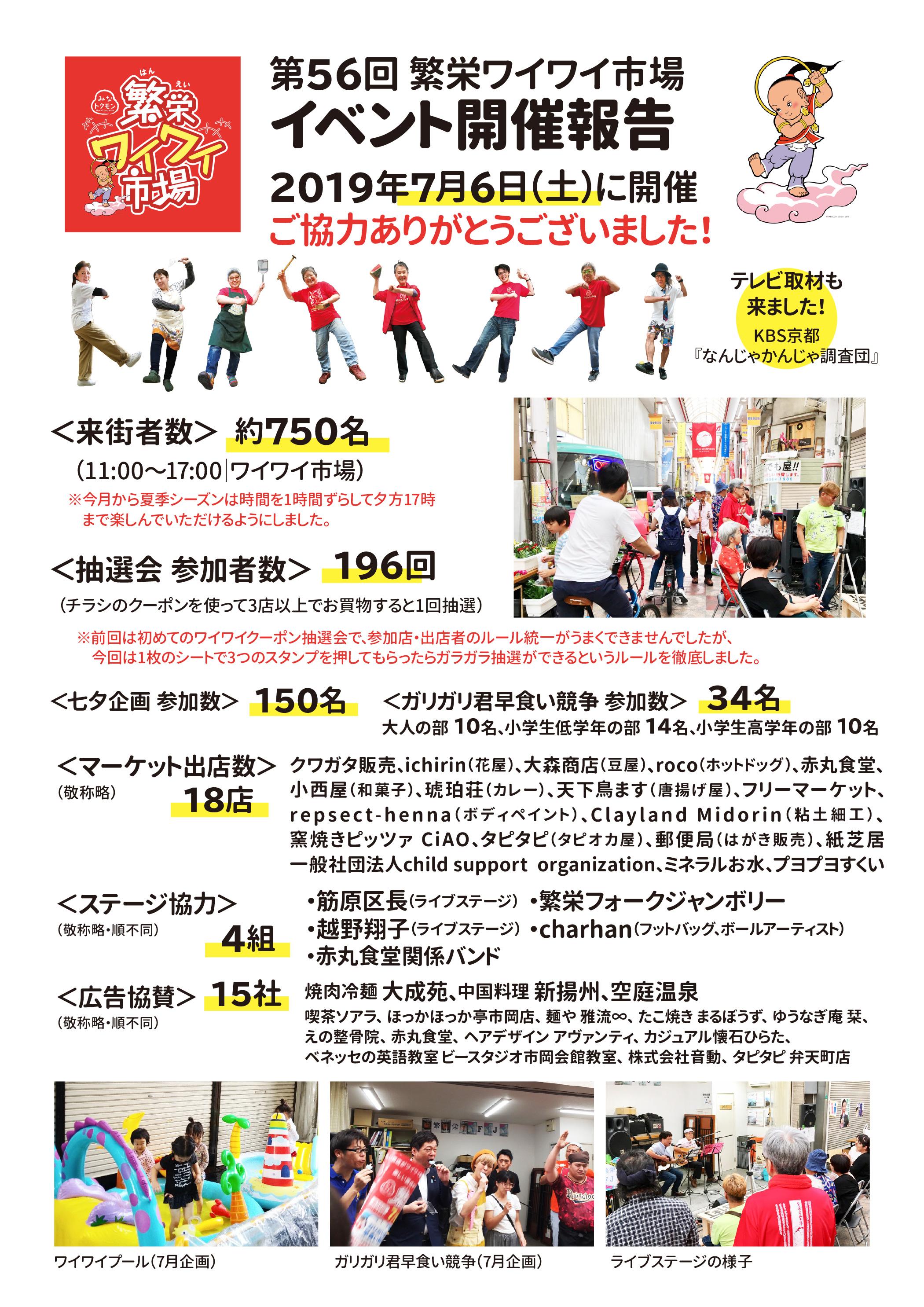 第56回 繁栄ワイワイ市場(大阪市港区・繁栄商店街)