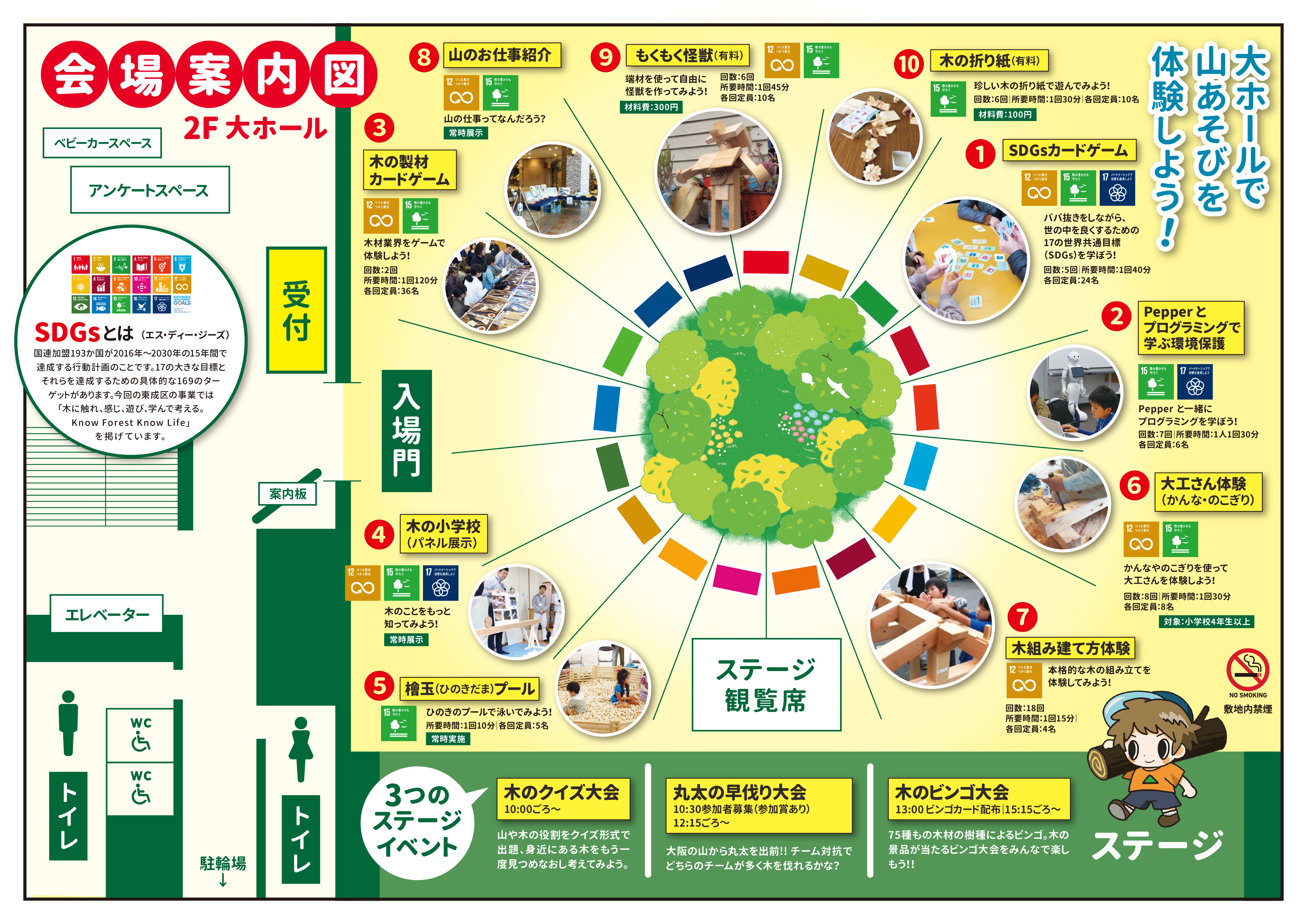 東成区 ひがしなり環境・SDGsフェスタ 山の出前一頂vol.1