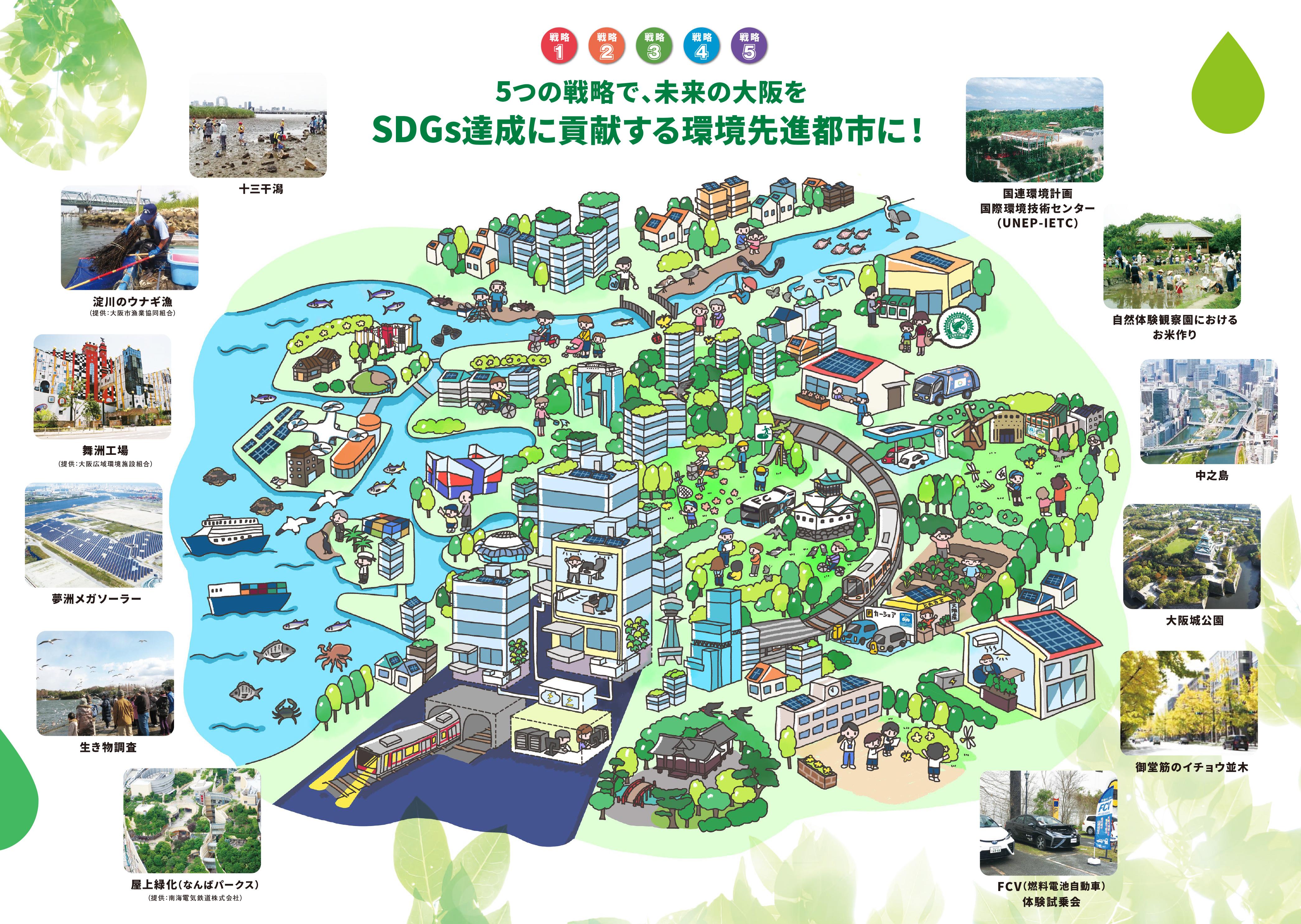 大阪市環境基本計画リーフレット|2019.12 策定(大阪市環境局)