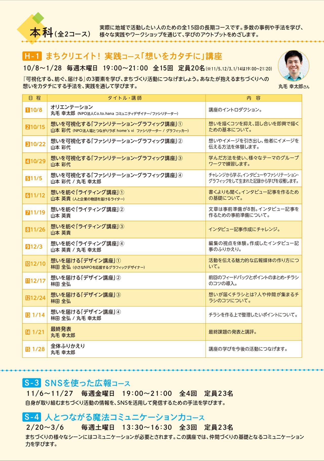 いちょうカレッジ 本科 大阪の魅力発信コース|2020.11.24 講師:金輪際セメ子(大阪市北区)